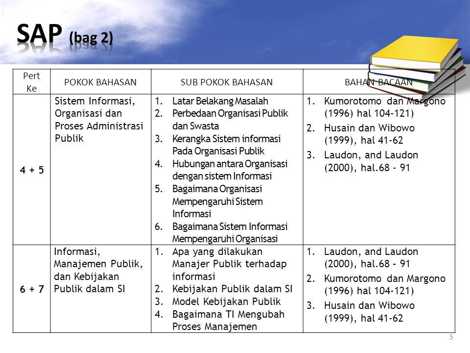 5 Pert Ke POKOK BAHASANSUB POKOK BAHASANBAHAN BACAAN 4 + 5 Sistem Informasi, Organisasi dan Proses Administrasi Publik 1.Latar Belakang Masalah 2.Perb