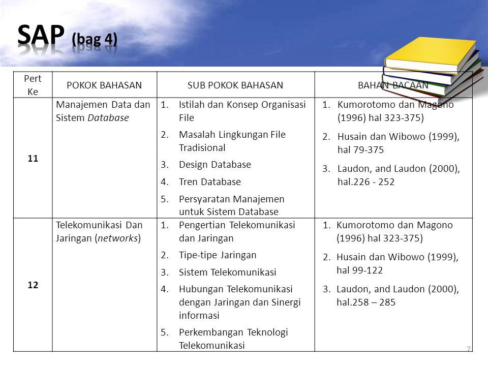 8 Pert Ke POKOK BAHASANSUB POKOK BAHASANBAHAN BACAAN 13 E-Goverment dan Implementasinya Di Indonesia 1.Pengertian Electronic Government (E-Gov) 2.Fungsi dan Perkembangan E- Gov 3.E-Gov dan Good Governance 4.E-Gov dan Masyarakat Informasi 5.E-Public Administrative Systems 1.Indrajit, hal.