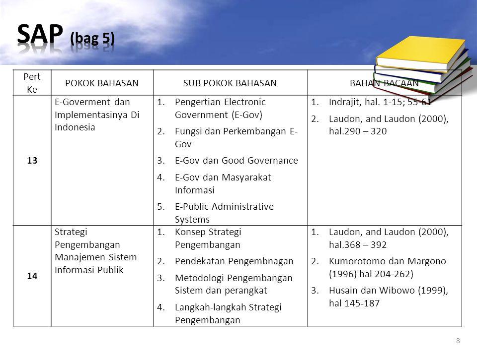 8 Pert Ke POKOK BAHASANSUB POKOK BAHASANBAHAN BACAAN 13 E-Goverment dan Implementasinya Di Indonesia 1.Pengertian Electronic Government (E-Gov) 2.Fung