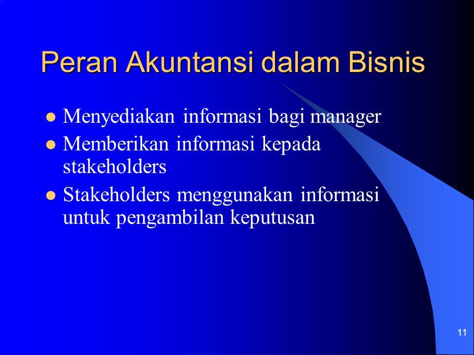 11 Peran Akuntansi dalam Bisnis Menyediakan informasi bagi manager Memberikan informasi kepada stakeholders Stakeholders menggunakan informasi untuk p