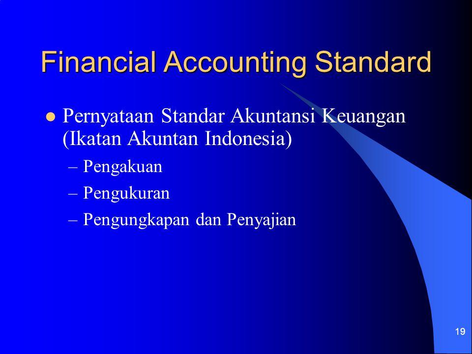 19 Financial Accounting Standard Pernyataan Standar Akuntansi Keuangan (Ikatan Akuntan Indonesia) –Pengakuan –Pengukuran –Pengungkapan dan Penyajian