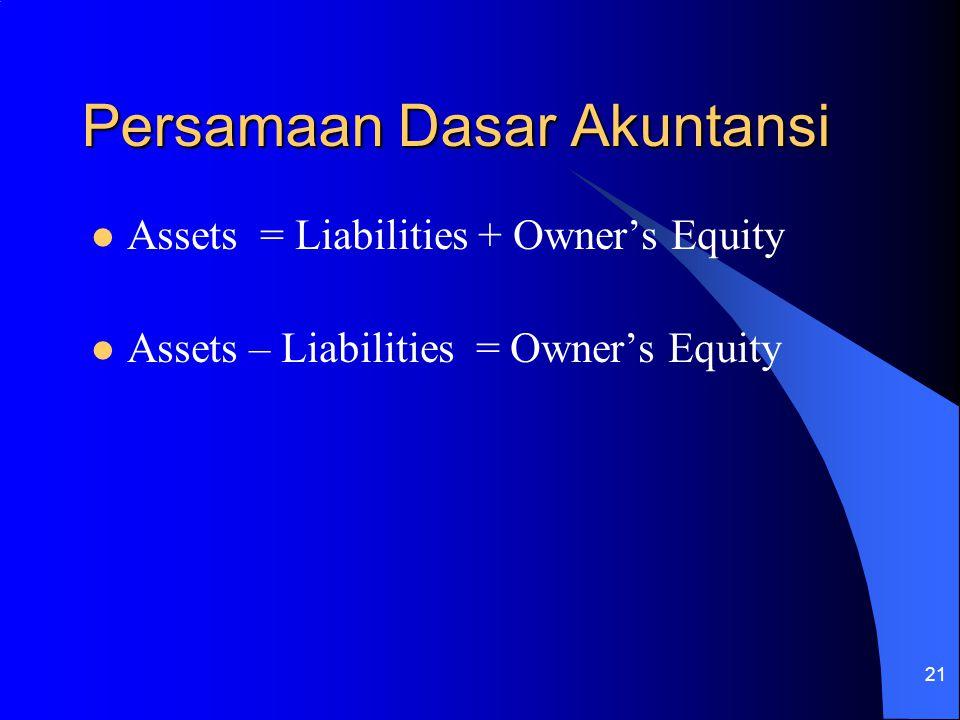 21 Persamaan Dasar Akuntansi Assets = Liabilities + Owner's Equity Assets – Liabilities = Owner's Equity
