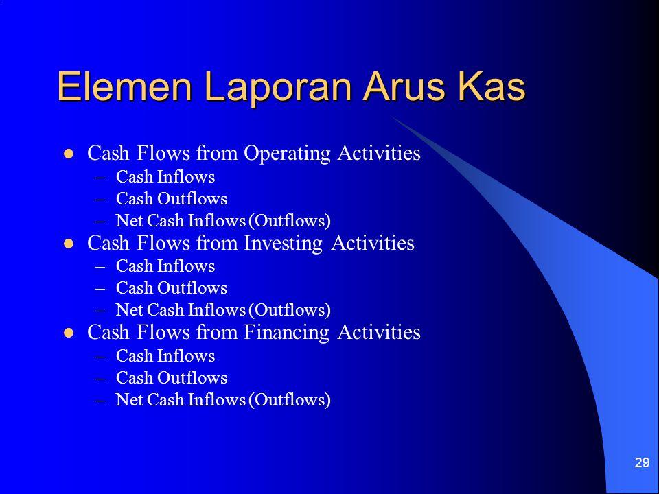 29 Elemen Laporan Arus Kas Cash Flows from Operating Activities –Cash Inflows –Cash Outflows –Net Cash Inflows (Outflows) Cash Flows from Investing Ac