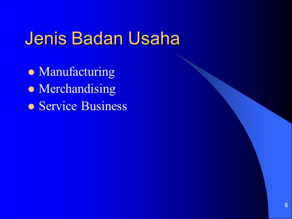5 Jenis Badan Usaha Manufacturing Merchandising Service Business