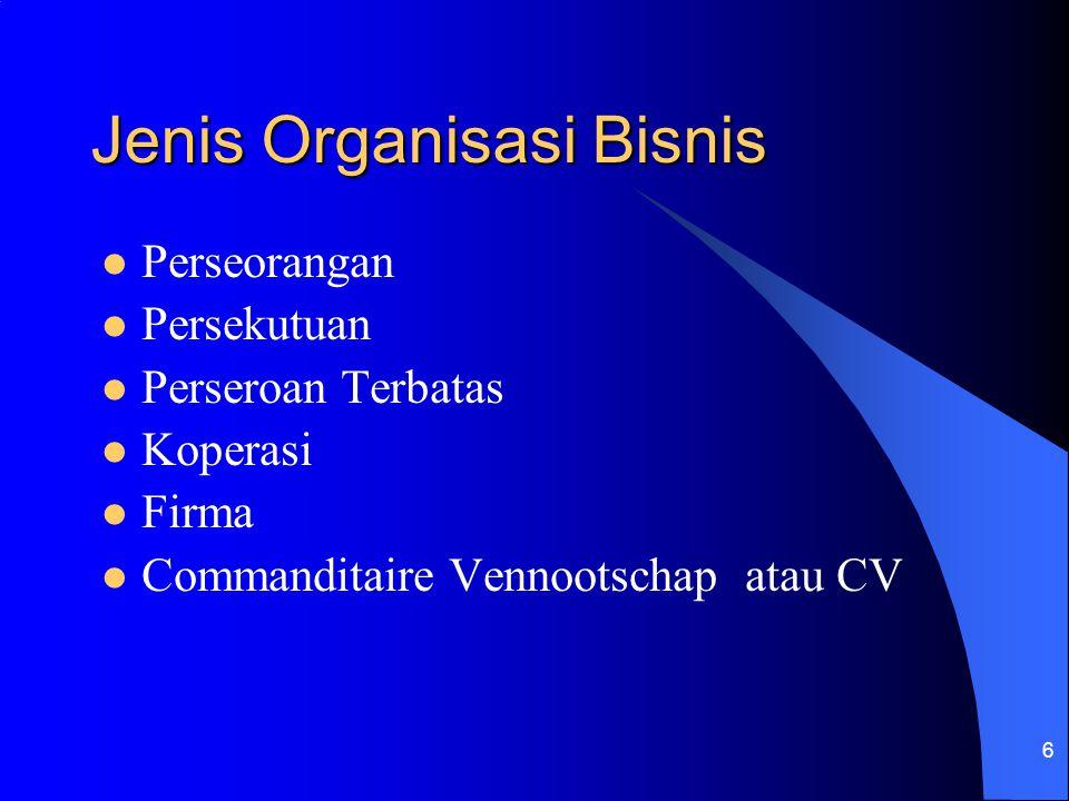 6 Jenis Organisasi Bisnis Perseorangan Persekutuan Perseroan Terbatas Koperasi Firma Commanditaire Vennootschap atau CV