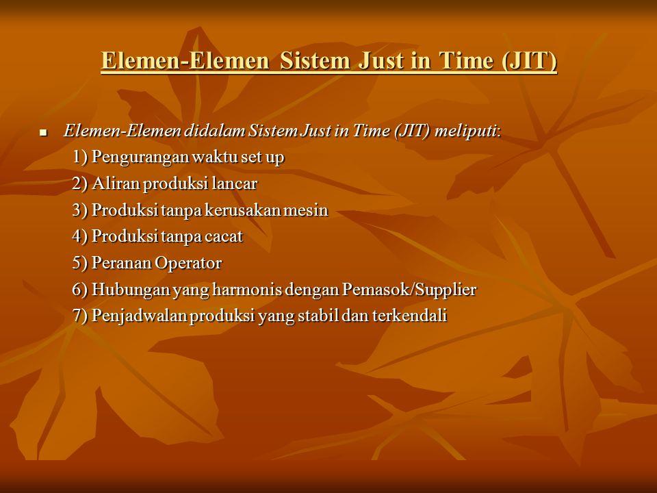 Elemen-Elemen Sistem Just in Time (JIT) Elemen-Elemen didalam Sistem Just in Time (JIT) meliputi: Elemen-Elemen didalam Sistem Just in Time (JIT) meliputi: 1) Pengurangan waktu set up 1) Pengurangan waktu set up 2) Aliran produksi lancar 3) Produksi tanpa kerusakan mesin 4) Produksi tanpa cacat 5) Peranan Operator 6) Hubungan yang harmonis dengan Pemasok/Supplier 7) Penjadwalan produksi yang stabil dan terkendali