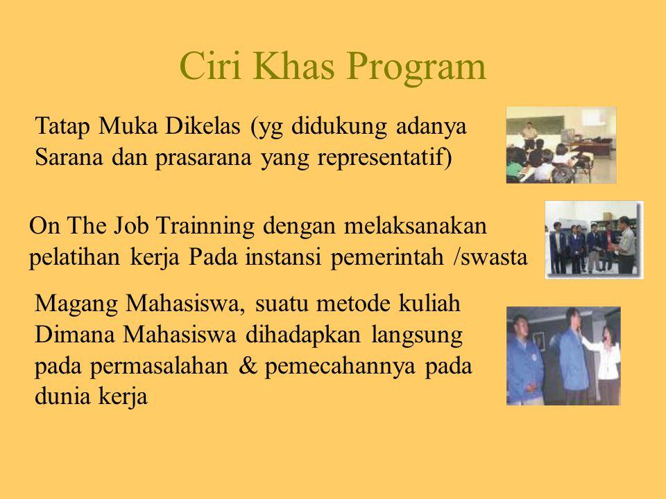 Ciri Khas Program On The Job Trainning dengan melaksanakan pelatihan kerja Pada instansi pemerintah /swasta Magang Mahasiswa, suatu metode kuliah Dimana Mahasiswa dihadapkan langsung pada permasalahan & pemecahannya pada dunia kerja Tatap Muka Dikelas (yg didukung adanya Sarana dan prasarana yang representatif)