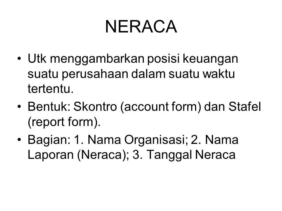NERACA Utk menggambarkan posisi keuangan suatu perusahaan dalam suatu waktu tertentu. Bentuk: Skontro (account form) dan Stafel (report form). Bagian: