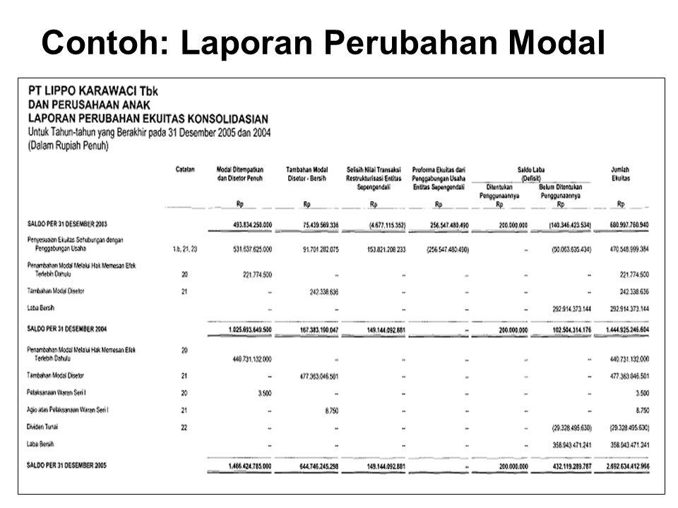 Referensi: Soemarso SR.2004. Akuntansi Suatu Pengantar.