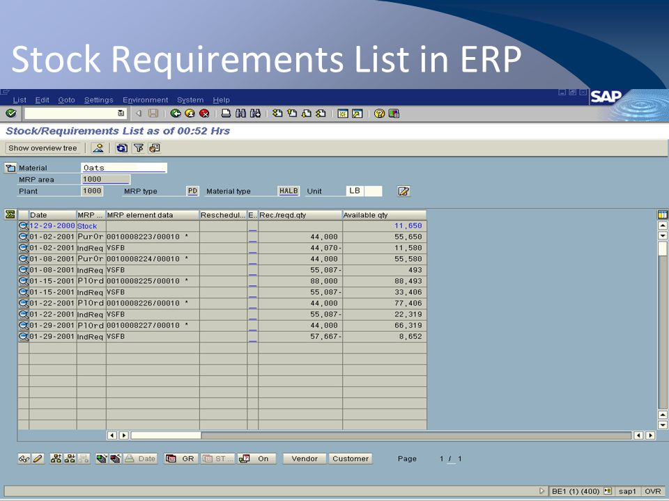 M0254 Enterprise Resources Planning ©2004 Stock Requirements List in ERP