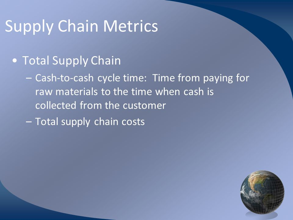 M0254 Enterprise Resources Planning ©2004 Supply Chain Metrics Total Supply Chain –Cash-to-cash cycle time: Time from paying for raw materials to the