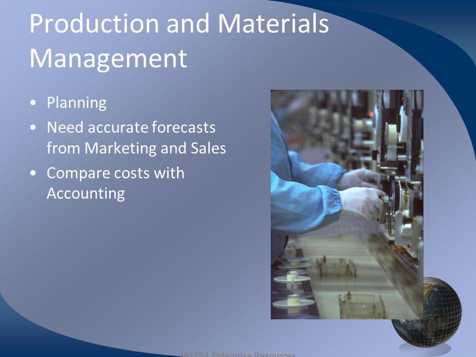 M0254 Enterprise Resources Planning ©2004 Kesimpulan Suatu sistem ERP dapat meningkatkan efisiensi proses produksi dan pembelian.