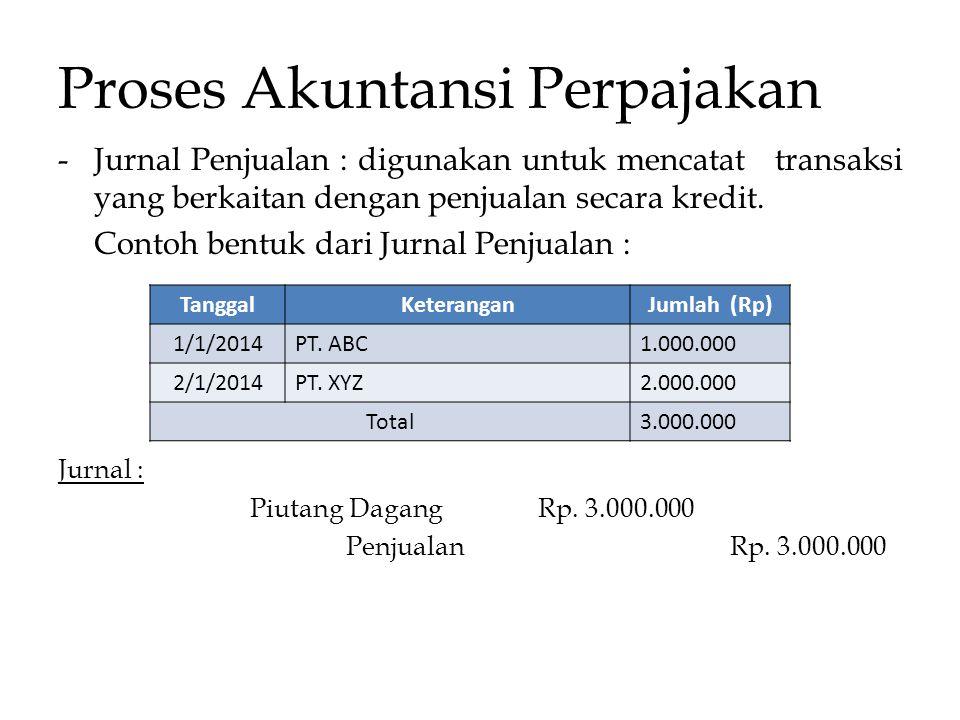 Proses Akuntansi Perpajakan -Jurnal Penjualan : digunakan untuk mencatat transaksi yang berkaitan dengan penjualan secara kredit. Contoh bentuk dari J