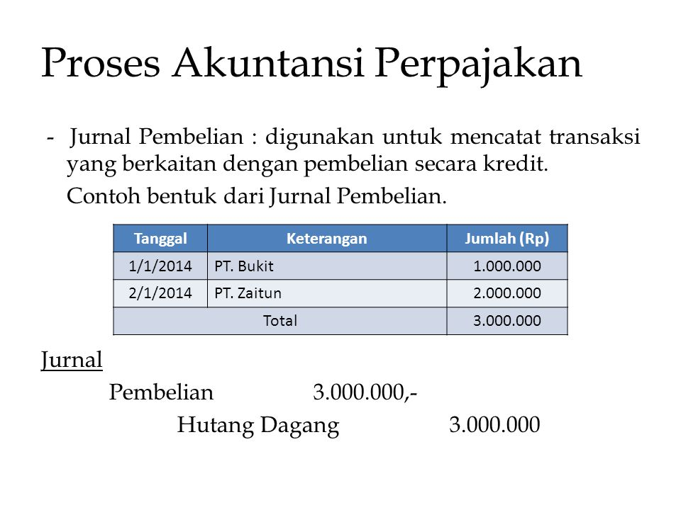 Proses Akuntansi Perpajakan - Jurnal Pembelian : digunakan untuk mencatat transaksi yang berkaitan dengan pembelian secara kredit. Contoh bentuk dari