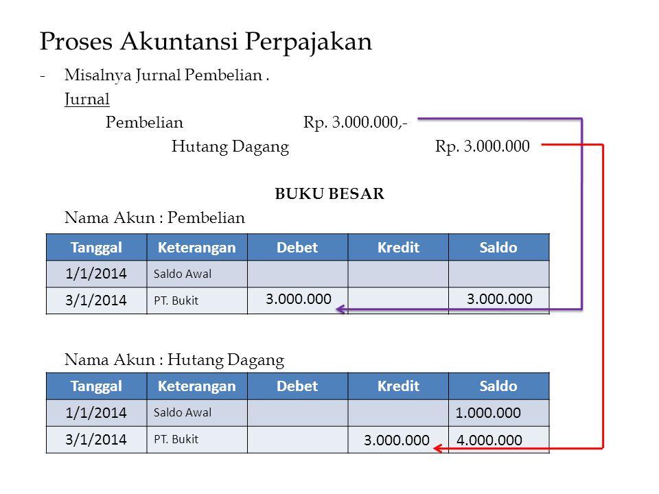 Proses Akuntansi Perpajakan -Misalnya Jurnal Pembelian. Jurnal PembelianRp. 3.000.000,- Hutang DagangRp. 3.000.000 BUKU BESAR Nama Akun : Pembelian Na