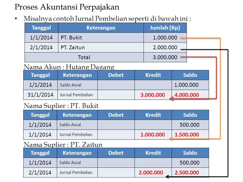 Proses Akuntansi Perpajakan Misalnya contoh Jurnal Pembelian seperti di bawah ini : Nama Akun : Hutang Dagang Nama Suplier : PT. Bukit Nama Suplier :