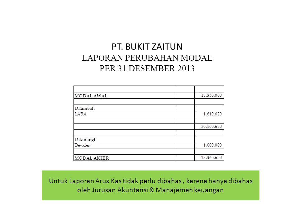 PT. BUKIT ZAITUN LAPORAN PERUBAHAN MODAL PER 31 DESEMBER 2013 Untuk Laporan Arus Kas tidak perlu dibahas, karena hanya dibahas oleh Jurusan Akuntansi