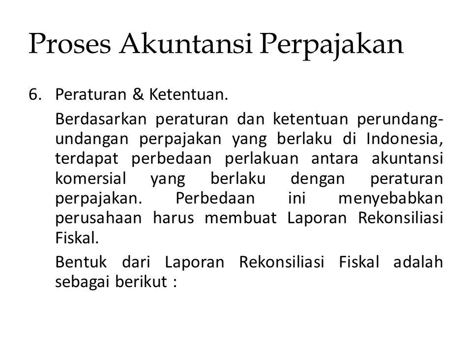 Proses Akuntansi Perpajakan 6.Peraturan & Ketentuan. Berdasarkan peraturan dan ketentuan perundang- undangan perpajakan yang berlaku di Indonesia, ter