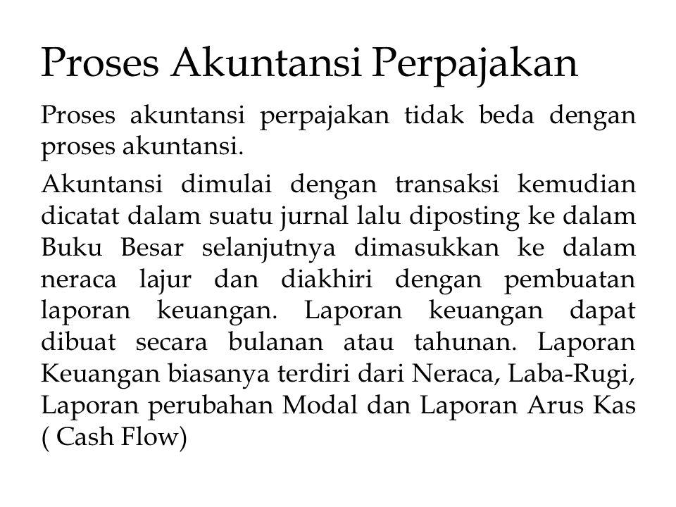 Proses Akuntansi Perpajakan 3.Pembuatan Buku Besar Pembantu.