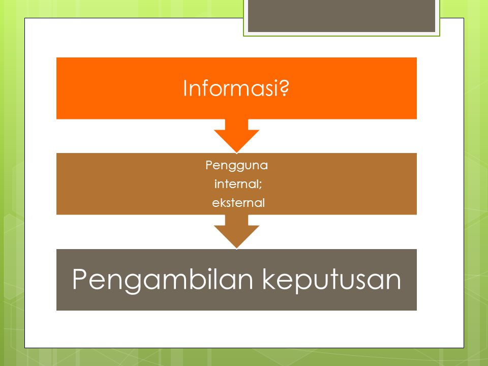 Pengambilan keputusan Pengguna internal; eksternal Informasi?