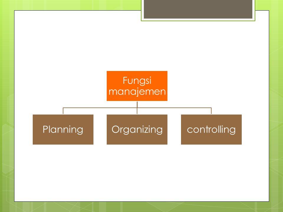 Fungsi manajemen PlanningOrganizingcontrolling