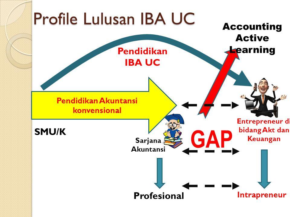Pendidikan Akuntansi konvensional Sarjana Akuntansi Profile Lulusan IBA UC SMU/K Profesional Pendidikan IBA UC Entrepreneur di bidang Akt dan Keuangan