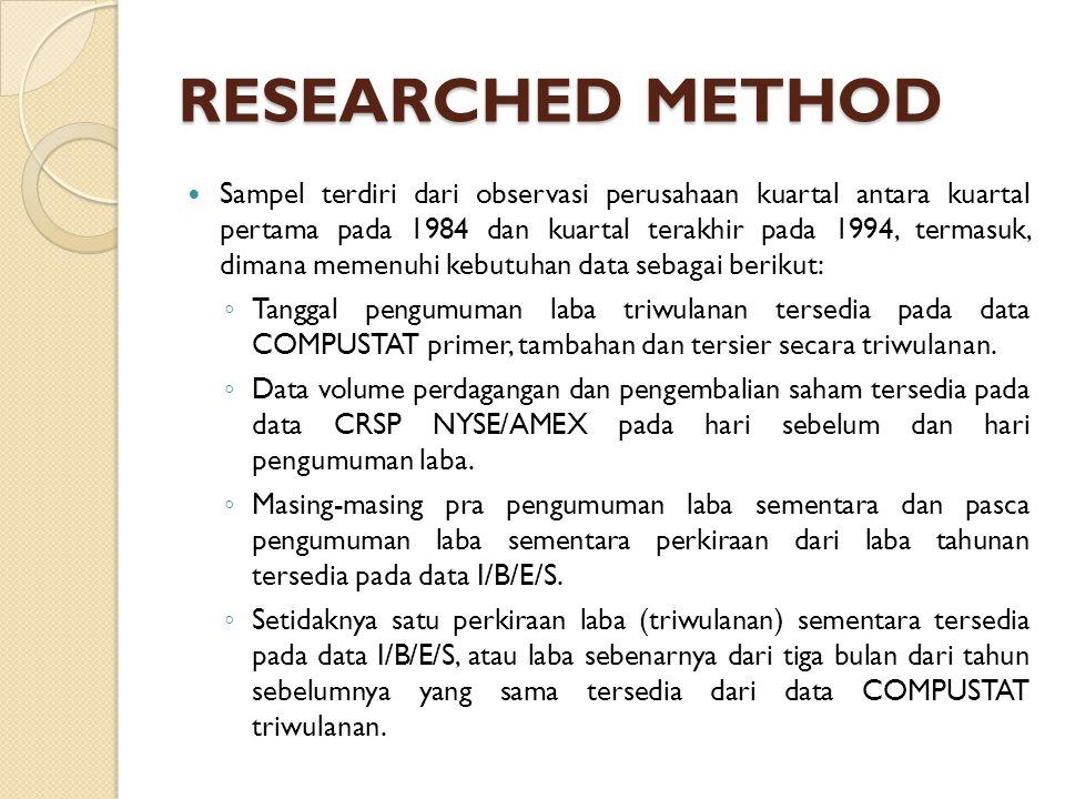 RESEARCHED METHOD Sampel terdiri dari observasi perusahaan kuartal antara kuartal pertama pada 1984 dan kuartal terakhir pada 1994, termasuk, dimana m
