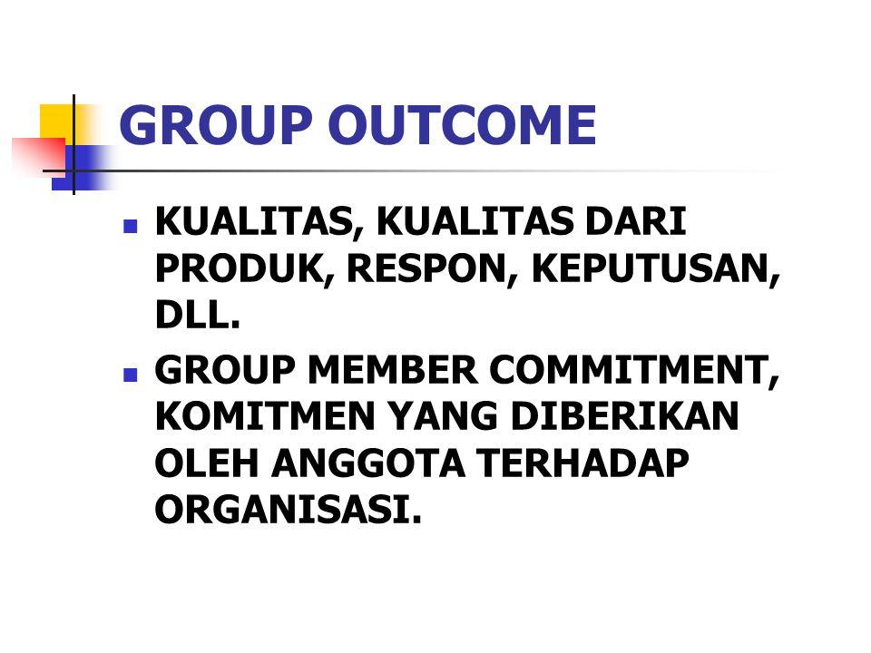 GROUP OUTCOME KUALITAS, KUALITAS DARI PRODUK, RESPON, KEPUTUSAN, DLL.