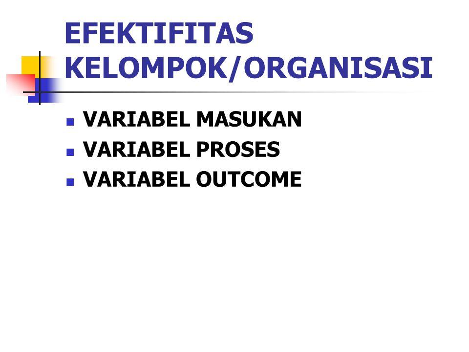 EFEKTIFITAS KELOMPOK/ORGANISASI VARIABEL MASUKAN VARIABEL PROSES VARIABEL OUTCOME
