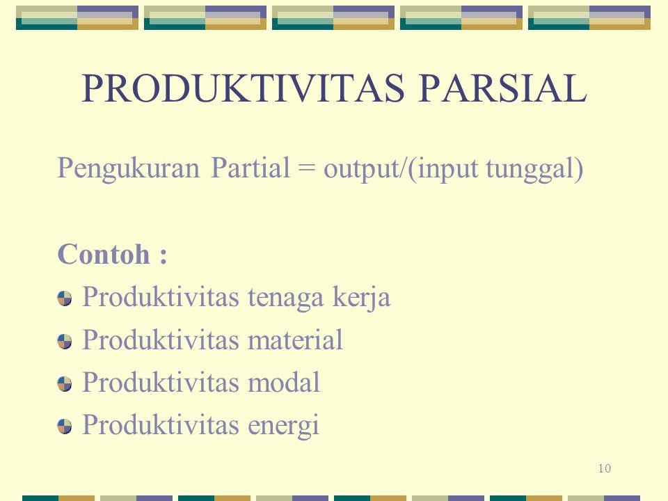 10 PRODUKTIVITAS PARSIAL Pengukuran Partial = output/(input tunggal) Contoh : Produktivitas tenaga kerja Produktivitas material Produktivitas modal Pr