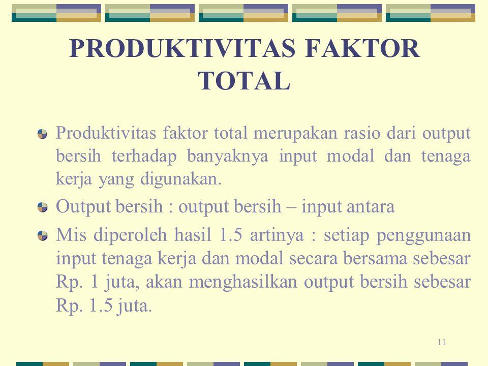 11 Produktivitas faktor total merupakan rasio dari output bersih terhadap banyaknya input modal dan tenaga kerja yang digunakan. Output bersih : outpu