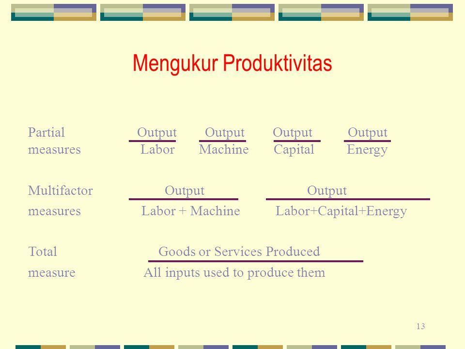 13 Mengukur Produktivitas Partial Output Output Output Output measures Labor Machine Capital Energy Multifactor Output Output measures Labor + Machine