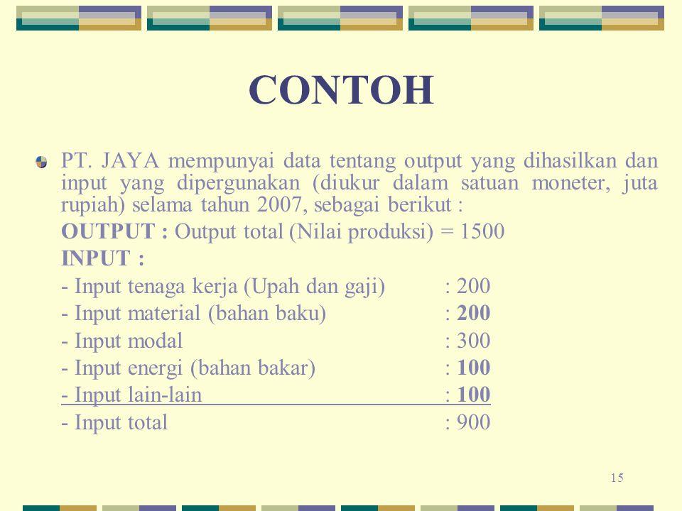 15 CONTOH PT. JAYA mempunyai data tentang output yang dihasilkan dan input yang dipergunakan (diukur dalam satuan moneter, juta rupiah) selama tahun 2