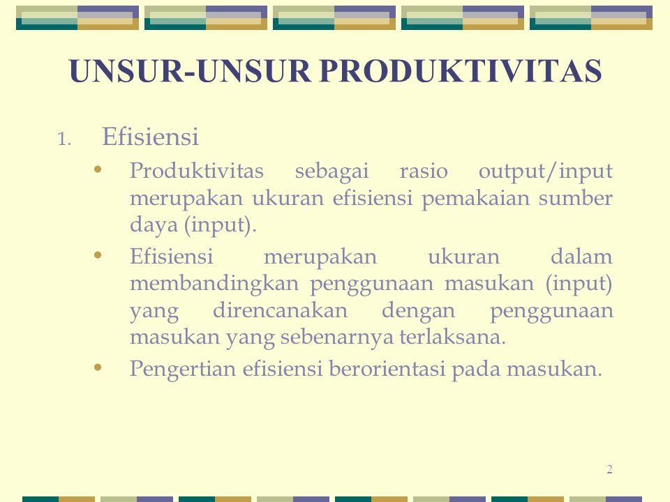 2 UNSUR-UNSUR PRODUKTIVITAS 1. Efisiensi Produktivitas sebagai rasio output/input merupakan ukuran efisiensi pemakaian sumber daya (input). Efisiensi