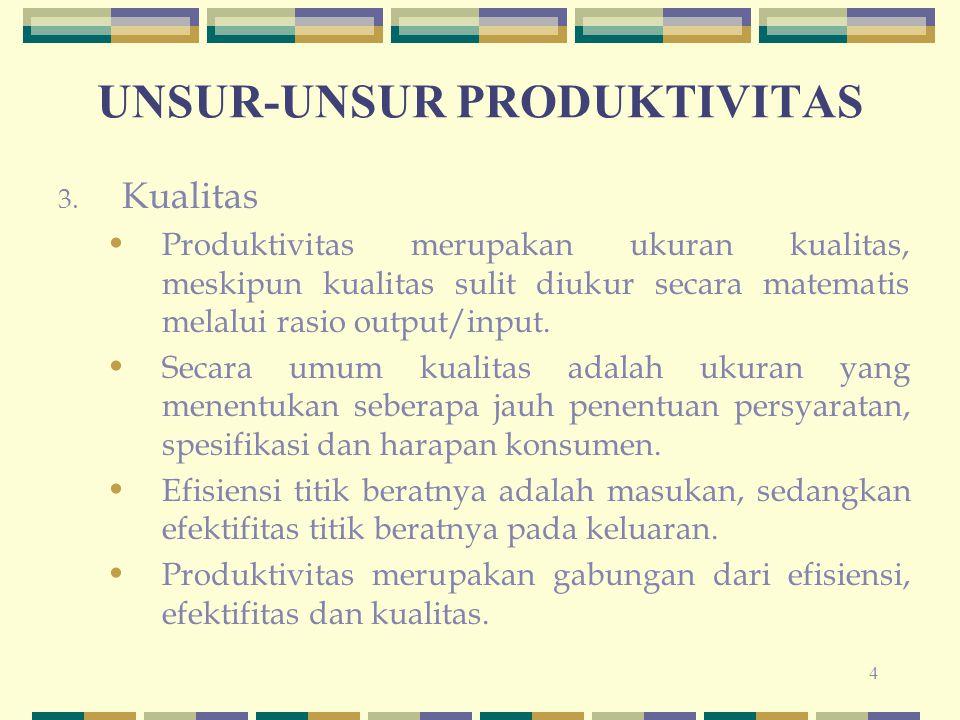 4 UNSUR-UNSUR PRODUKTIVITAS 3. Kualitas Produktivitas merupakan ukuran kualitas, meskipun kualitas sulit diukur secara matematis melalui rasio output/