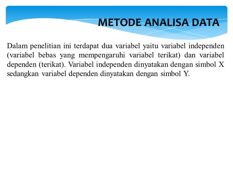 METODE ANALISA DATA Dalam penelitian ini terdapat dua variabel yaitu variabel independen (variabel bebas yang mempengaruhi variabel terikat) dan varia