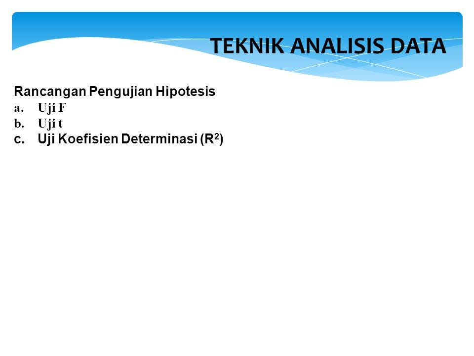 TEKNIK ANALISIS DATA Rancangan Pengujian Hipotesis a.Uji F b.Uji t c.Uji Koefisien Determinasi (R 2 )