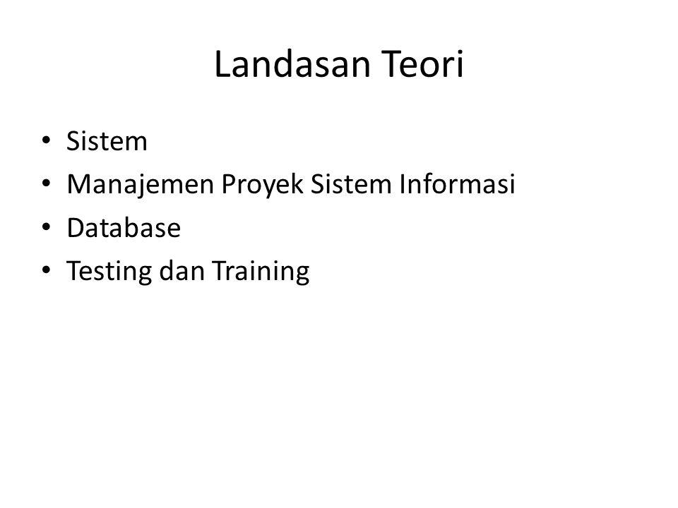 Landasan Teori Sistem Manajemen Proyek Sistem Informasi Database Testing dan Training