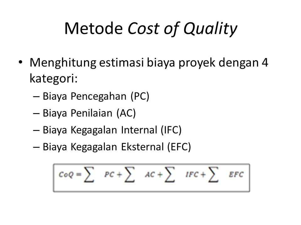 Metode Cost of Quality Menghitung estimasi biaya proyek dengan 4 kategori: – Biaya Pencegahan (PC) – Biaya Penilaian (AC) – Biaya Kegagalan Internal (IFC) – Biaya Kegagalan Eksternal (EFC)