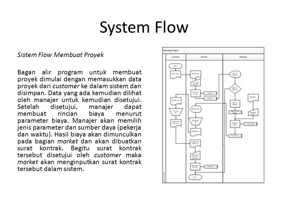 System Flow Sistem Flow Membuat Proyek Bagan alir program untuk membuat proyek dimulai dengan memasukkan data proyek dari customer ke dalam sistem dan disimpan.