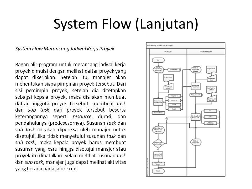 System Flow (Lanjutan) System Flow Merancang Jadwal Kerja Proyek Bagan alir program untuk merancang jadwal kerja proyek dimulai dengan melihat daftar proyek yang dapat dikerjakan.
