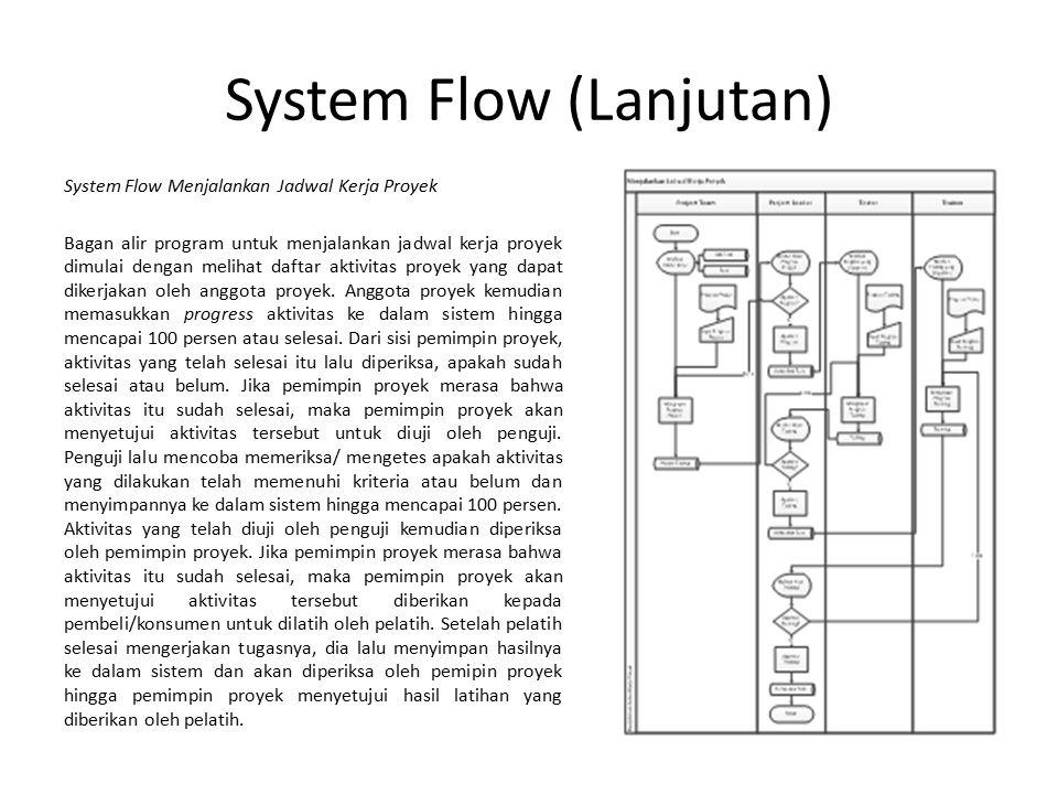 System Flow (Lanjutan) System Flow Menjalankan Jadwal Kerja Proyek Bagan alir program untuk menjalankan jadwal kerja proyek dimulai dengan melihat daftar aktivitas proyek yang dapat dikerjakan oleh anggota proyek.