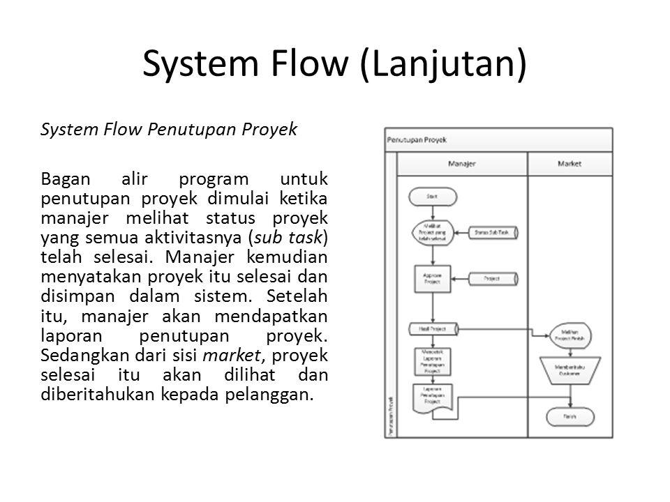 System Flow (Lanjutan) System Flow Penutupan Proyek Bagan alir program untuk penutupan proyek dimulai ketika manajer melihat status proyek yang semua aktivitasnya (sub task) telah selesai.