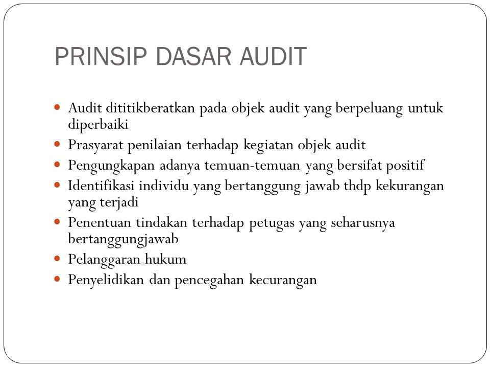 PRINSIP DASAR AUDIT Audit dititikberatkan pada objek audit yang berpeluang untuk diperbaiki Prasyarat penilaian terhadap kegiatan objek audit Pengungk