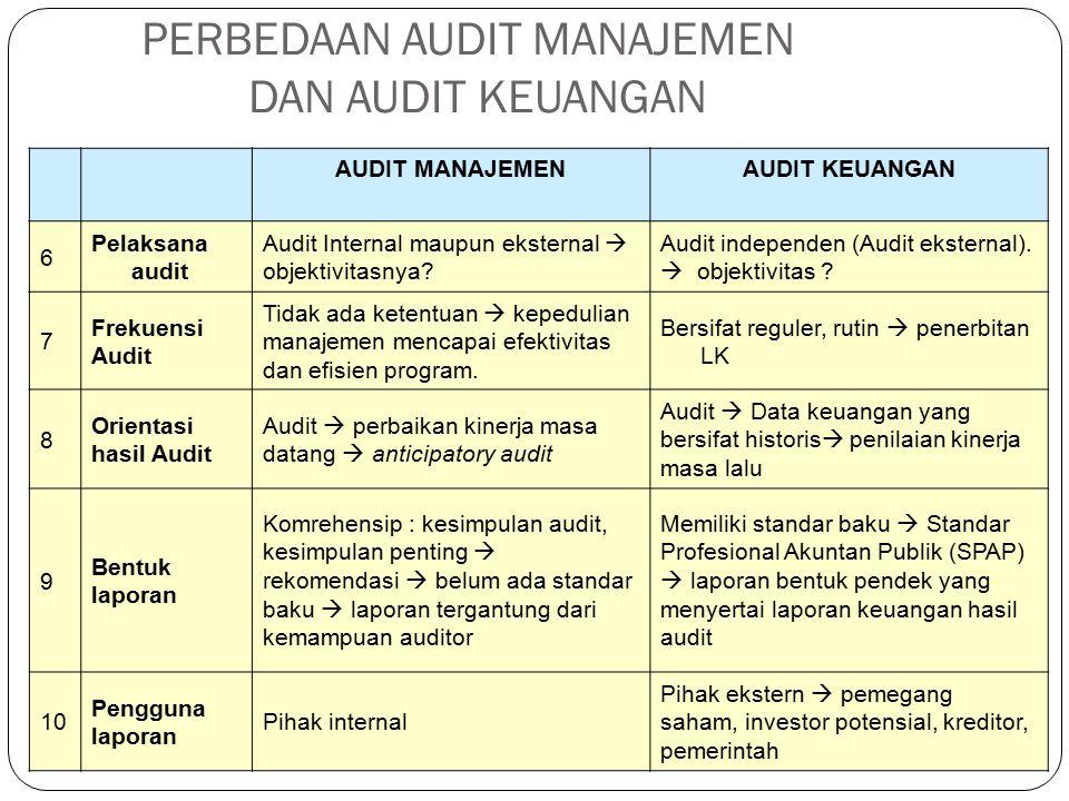 PERBEDAAN AUDIT MANAJEMEN DAN AUDIT KEUANGAN AUDIT MANAJEMENAUDIT KEUANGAN 6 Pelaksana audit Audit Internal maupun eksternal  objektivitasnya? Audit
