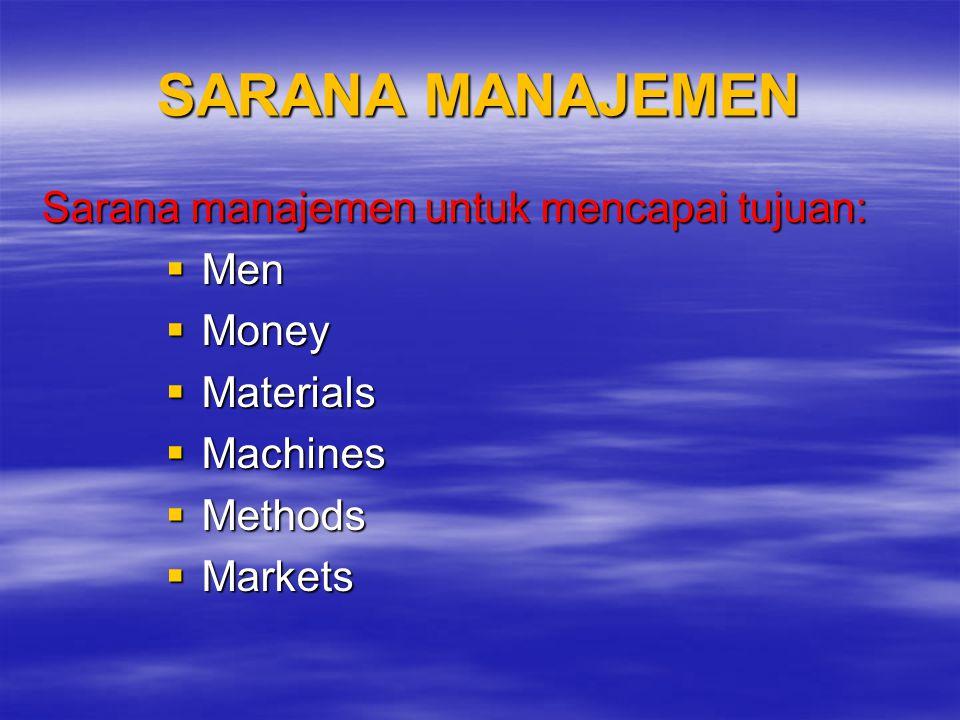 SARANA MANAJEMEN Sarana manajemen untuk mencapai tujuan:  Men  Money  Materials  Machines  Methods  Markets