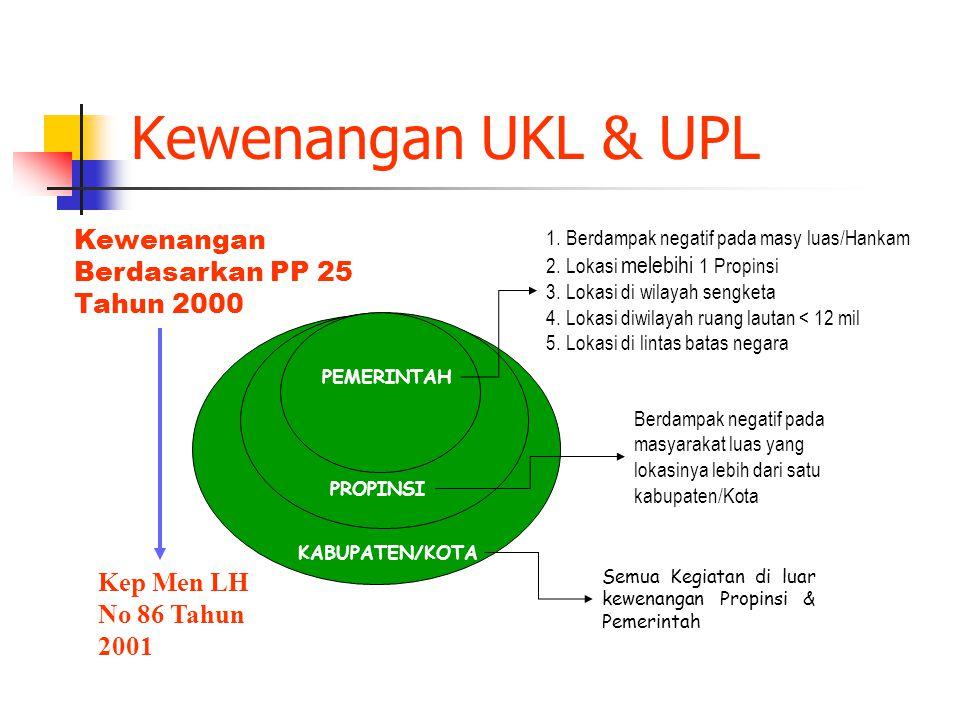 Kewenangan UKL & UPL Kep Men LH No 86 Tahun 2001 Kewenangan Berdasarkan PP 25 Tahun 2000 1.Berdampak negatif pada masy luas/Hankam 2.Lokasi melebihi 1
