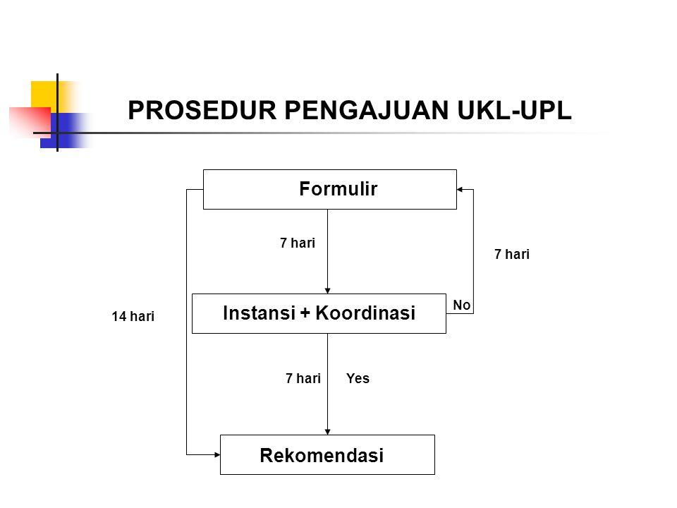 FORMULIR ISIAN UKL/UPL A.IDENTITAS PEMRAKARSA B. RENCANA USAHA DAN ATAU KEGIATAN C.