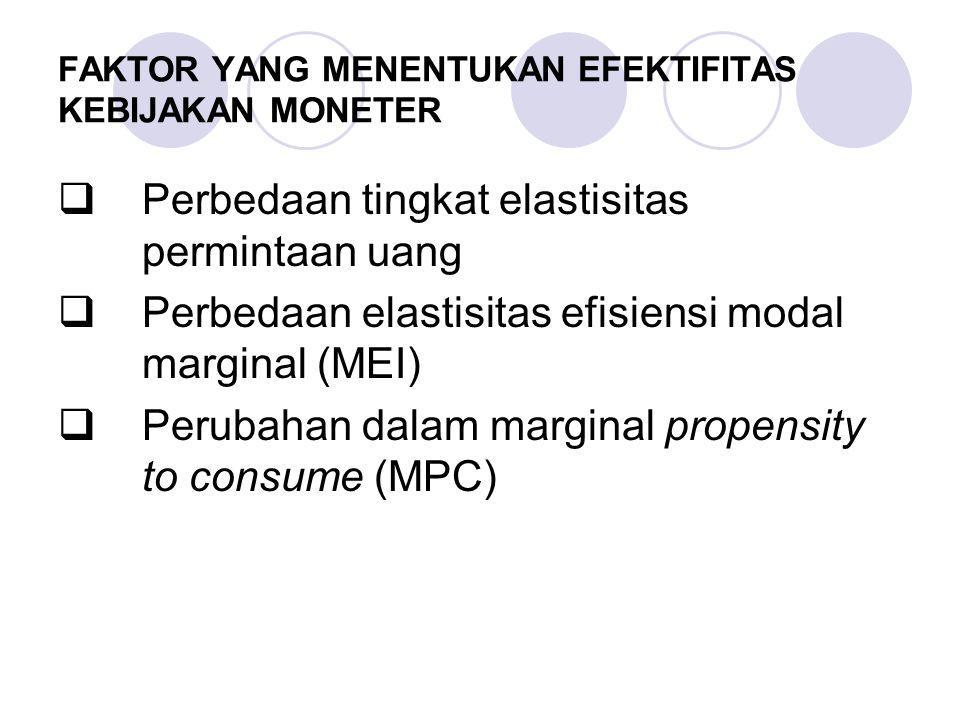 FAKTOR YANG MENENTUKAN EFEKTIFITAS KEBIJAKAN MONETER  Perbedaan tingkat elastisitas permintaan uang  Perbedaan elastisitas efisiensi modal marginal