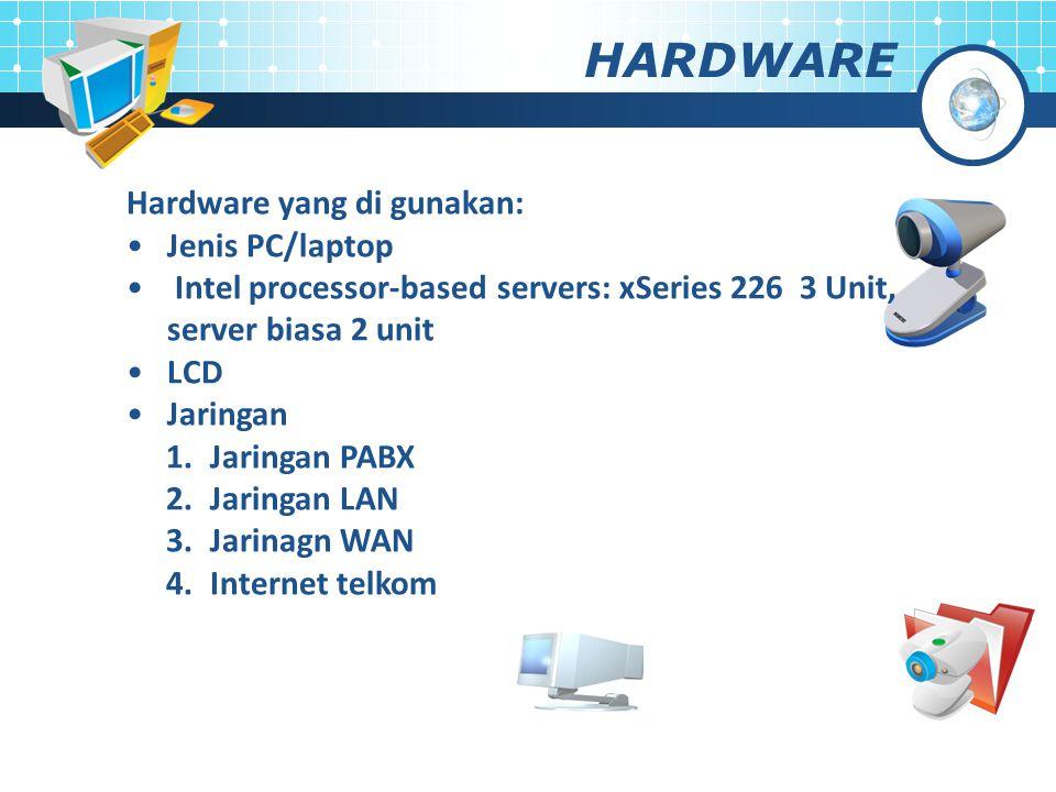 HARDWARE Hardware yang di gunakan: Jenis PC/laptop Intel processor-based servers: xSeries 226 3 Unit, server biasa 2 unit LCD Jaringan 1.Jaringan PABX